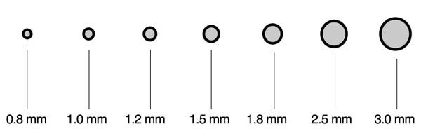 nautilus-3-fori-aria nautilus 3 aspire